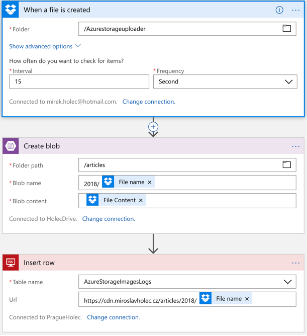 Logic Apps workflow pro upload obrázků z Dropboxu do Azure Storage