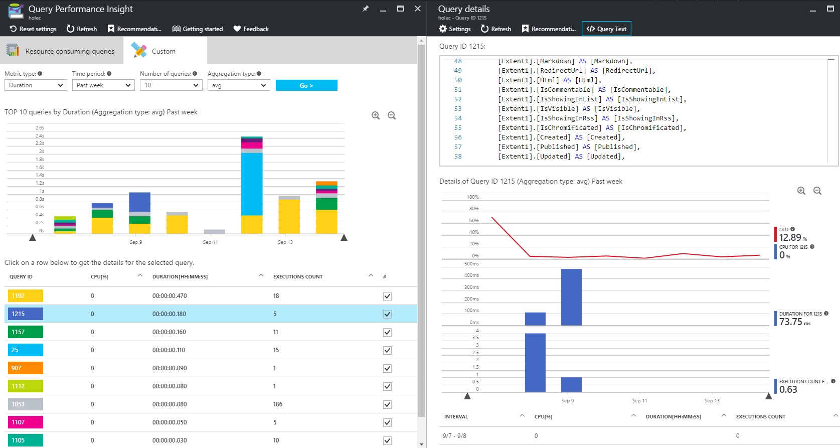 Query performance insight